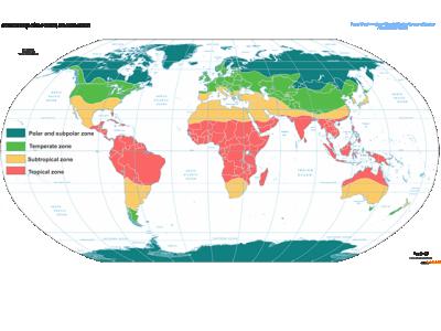 Klimatske oblasti sveta